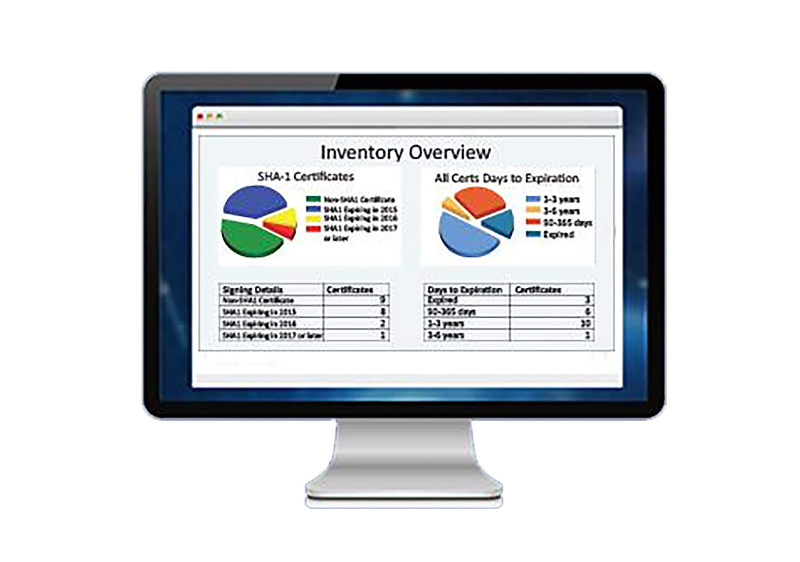 Certificate-Inventory-Tool