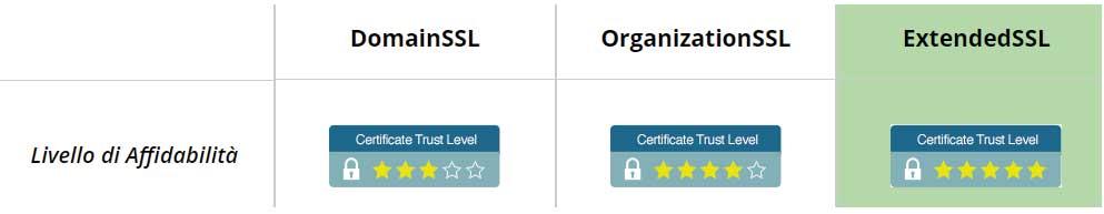 certificati_ssl_tls